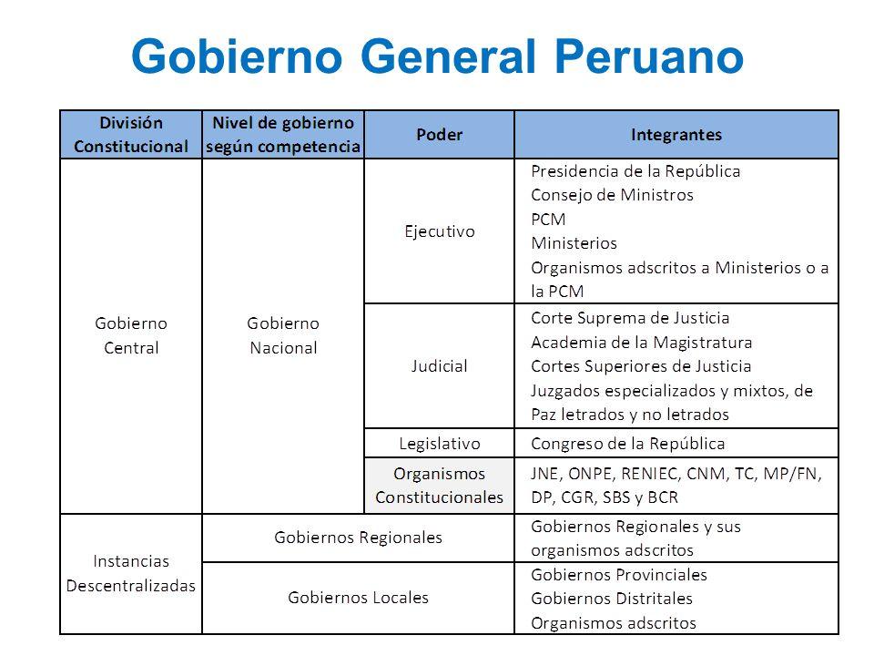 Los poderes del Estado… Poder Ejecutivo: (Ley Nº 29158, LOPE) 1.Diseña y supervisa las políticas nacionales sectoriales y multisectoriales, considerando la diversa realidad regional y local.