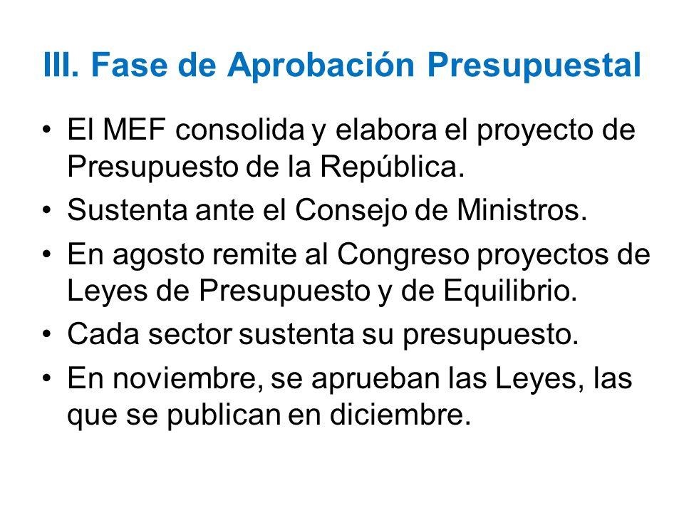 III. Fase de Aprobación Presupuestal El MEF consolida y elabora el proyecto de Presupuesto de la República. Sustenta ante el Consejo de Ministros. En