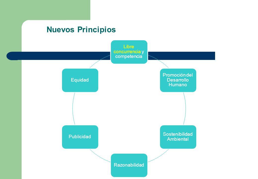 Nuevos Principios Libre concurrencia y competencia Promoción del Desarrollo Humano Sostenibilidad Ambiental RazonabilidadPublicidadEquidad