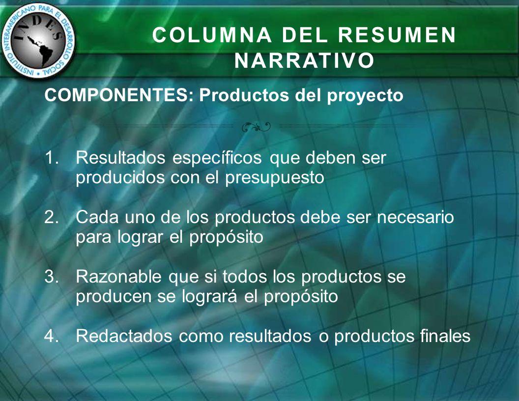 COLUMNA DEL RESUMEN NARRATIVO COMPONENTES: Productos del proyecto 1.Resultados específicos que deben ser producidos con el presupuesto 2.Cada uno de l