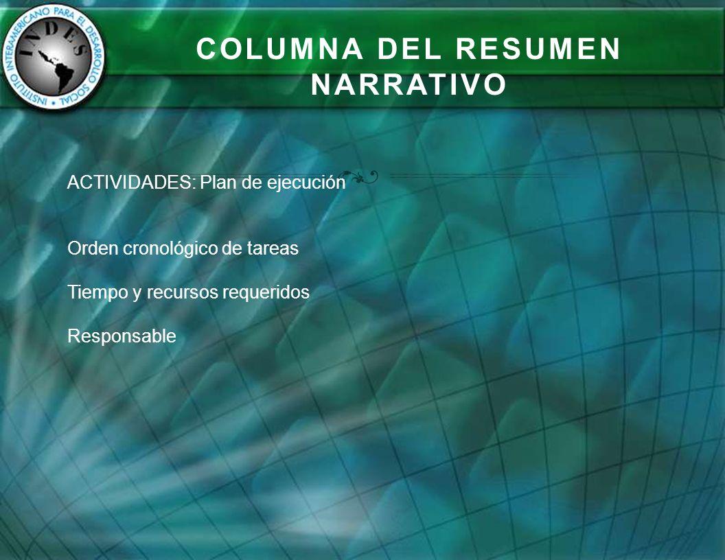 COLUMNA DEL RESUMEN NARRATIVO ACTIVIDADES: Plan de ejecución Orden cronológico de tareas Tiempo y recursos requeridos Responsable