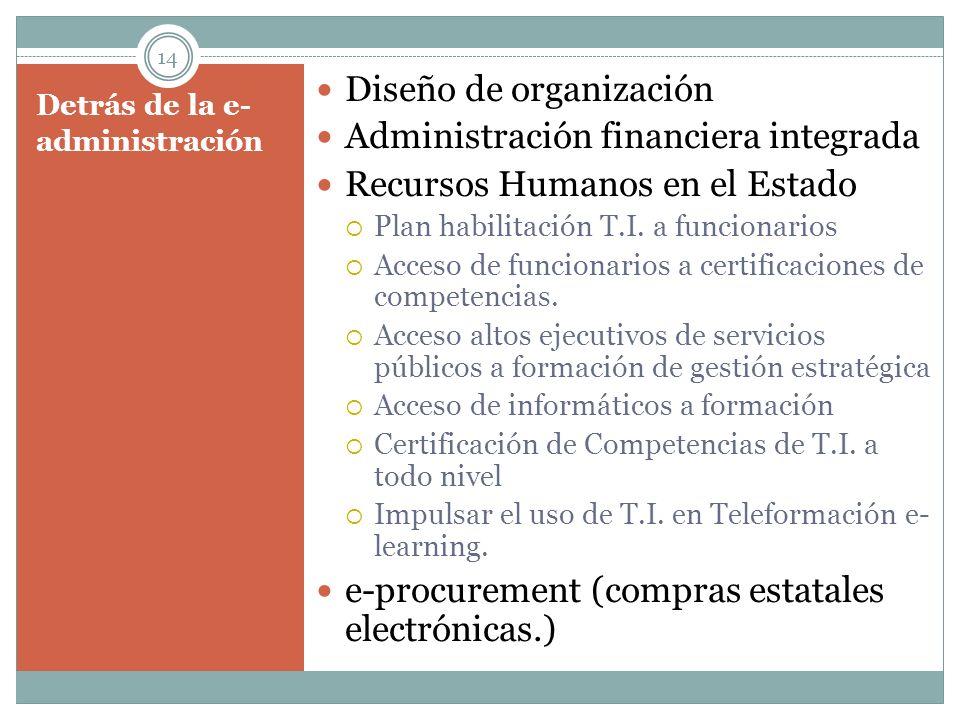Detrás de la e- administración Diseño de organización Administración financiera integrada Recursos Humanos en el Estado Plan habilitación T.I. a funci