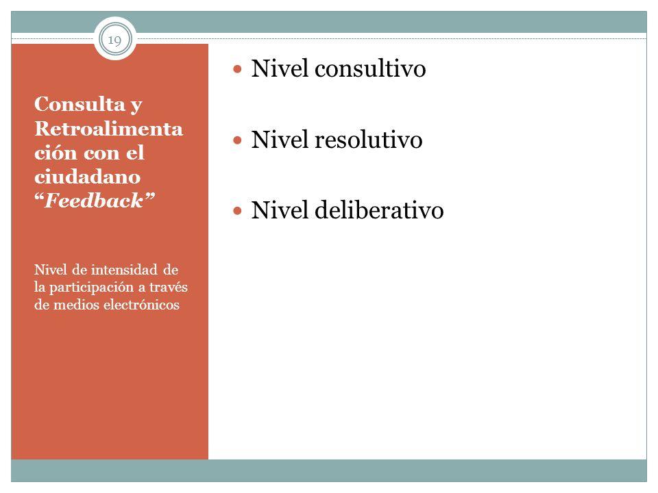 Consulta y Retroalimenta ción con el ciudadanoFeedback Nivel de intensidad de la participación a través de medios electrónicos Nivel consultivo Nivel