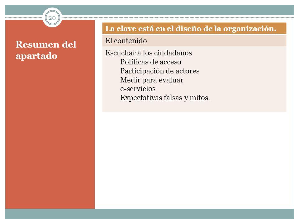 Resumen del apartado La clave está en el diseño de la organización. El contenido Escuchar a los ciudadanos Políticas de acceso Participación de actore