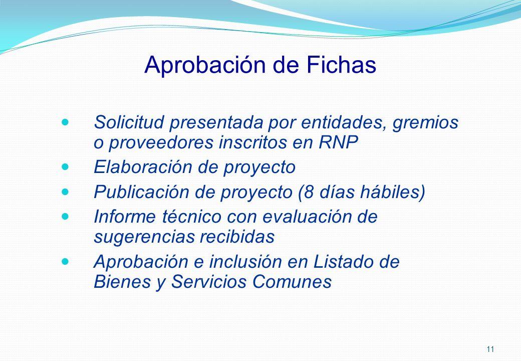 Aprobación de Fichas Solicitud presentada por entidades, gremios o proveedores inscritos en RNP Elaboración de proyecto Publicación de proyecto (8 día