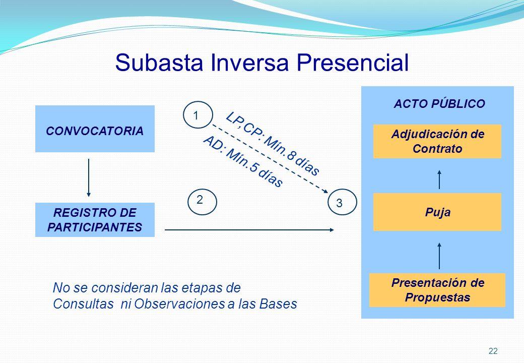 Subasta Inversa Presencial CONVOCATORIA REGISTRO DE PARTICIPANTES Presentación de Propuestas Puja Adjudicación de Contrato 2 3 1 LP,CP: Mín.8 días ACT