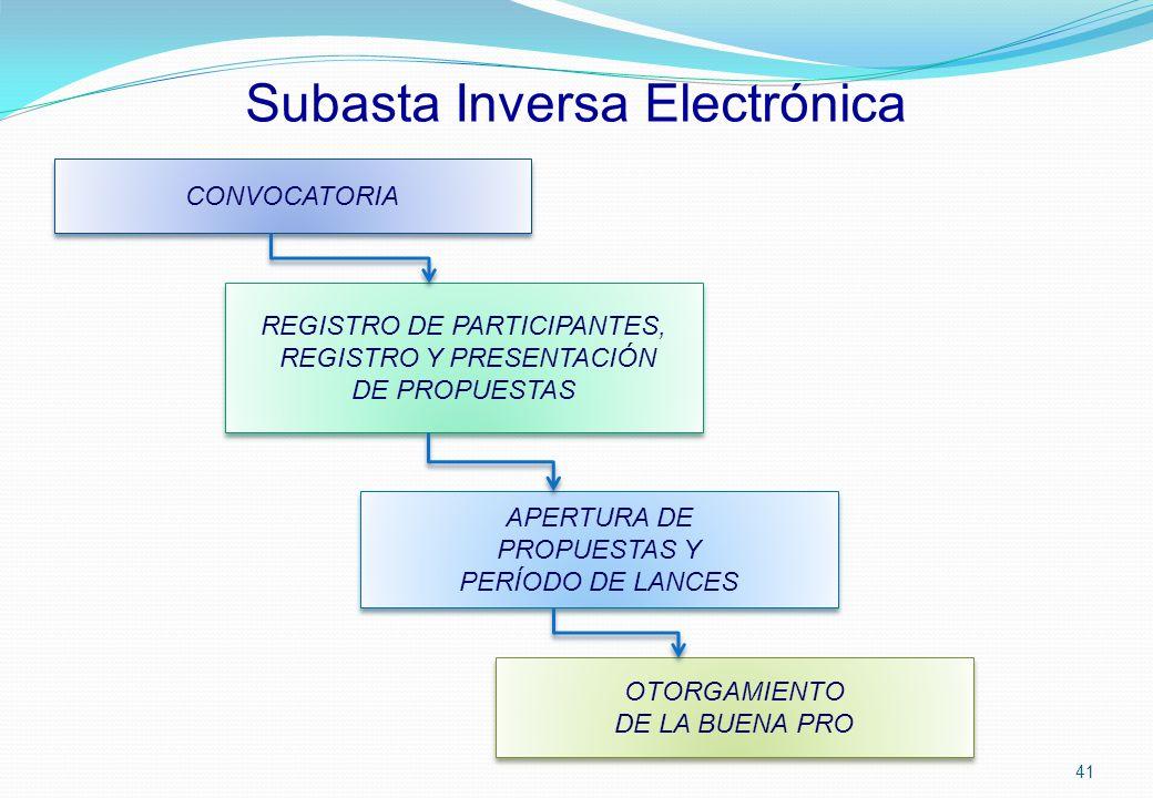 Subasta Inversa Electrónica CONVOCATORIA REGISTRO DE PARTICIPANTES, REGISTRO Y PRESENTACIÓN DE PROPUESTAS REGISTRO DE PARTICIPANTES, REGISTRO Y PRESEN