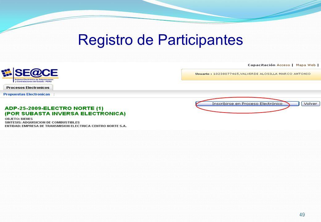 Registro de Participantes 49