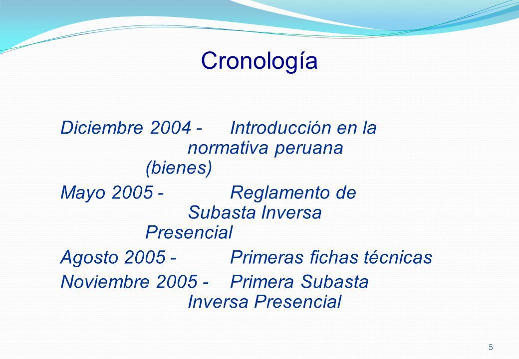 Cronología Diciembre 2004 -Introducción en la normativa peruana (bienes) Mayo 2005 - Reglamento de Subasta Inversa Presencial Agosto 2005 - Primeras f