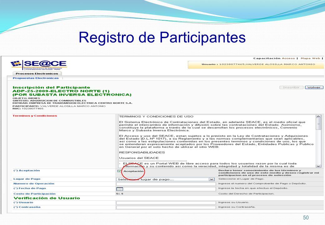 Registro de Participantes 50