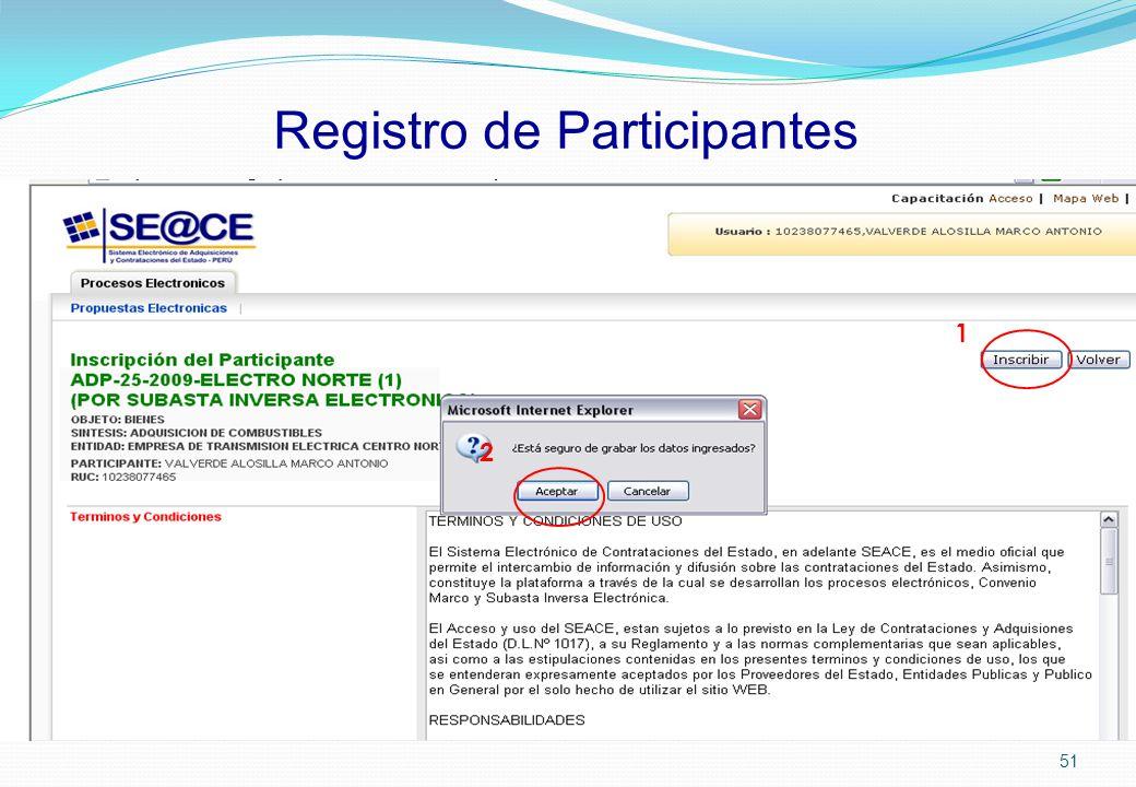 1 2 Registro de Participantes 51