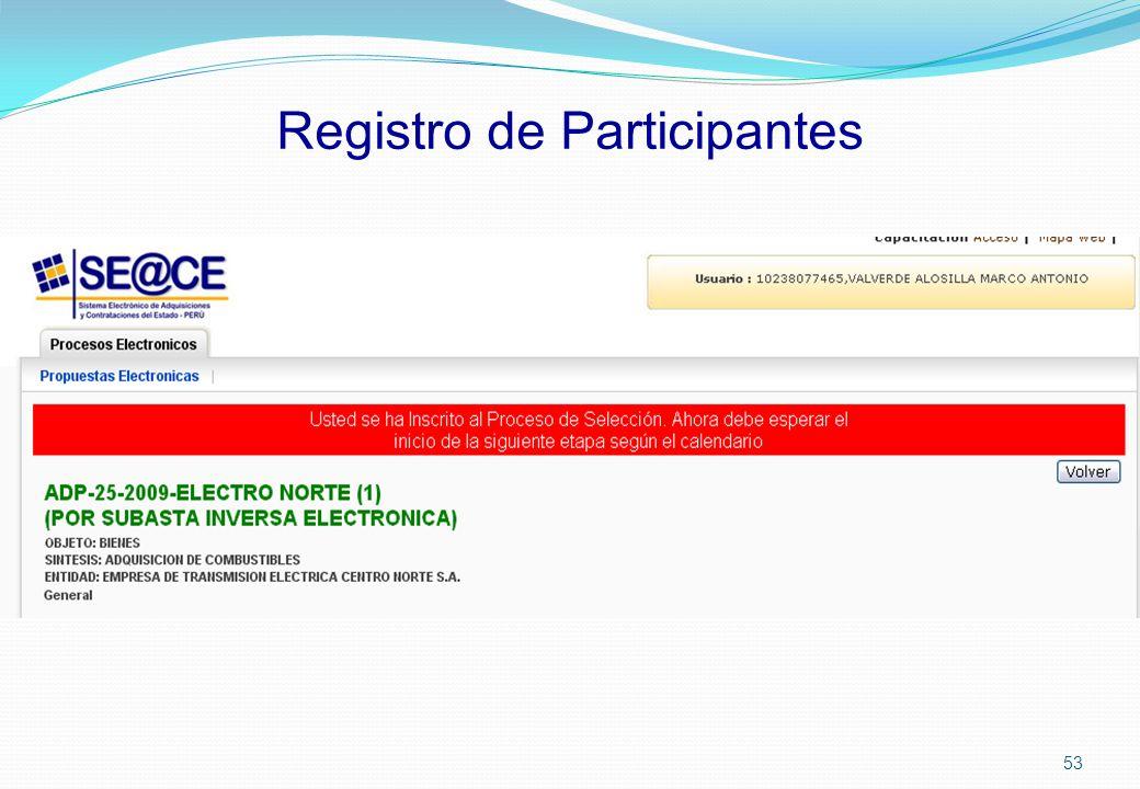 Registro de Participantes 53