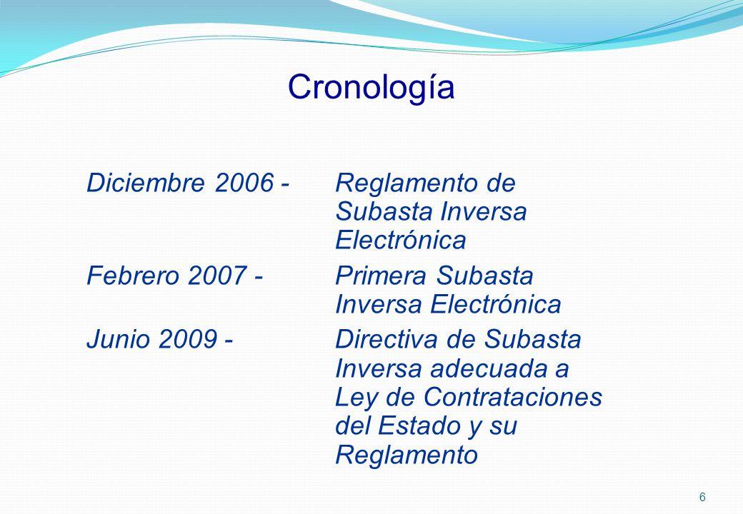 Cronología Diciembre 2006 - Reglamento de Subasta Inversa Electrónica Febrero 2007 - Primera Subasta Inversa Electrónica Junio 2009 - Directiva de Sub
