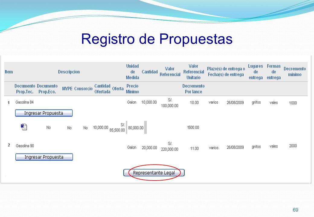 Registro de Propuestas 69
