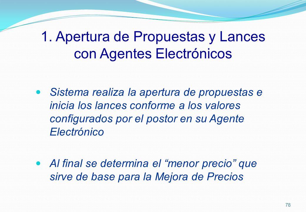 1. Apertura de Propuestas y Lances con Agentes Electrónicos Sistema realiza la apertura de propuestas e inicia los lances conforme a los valores confi