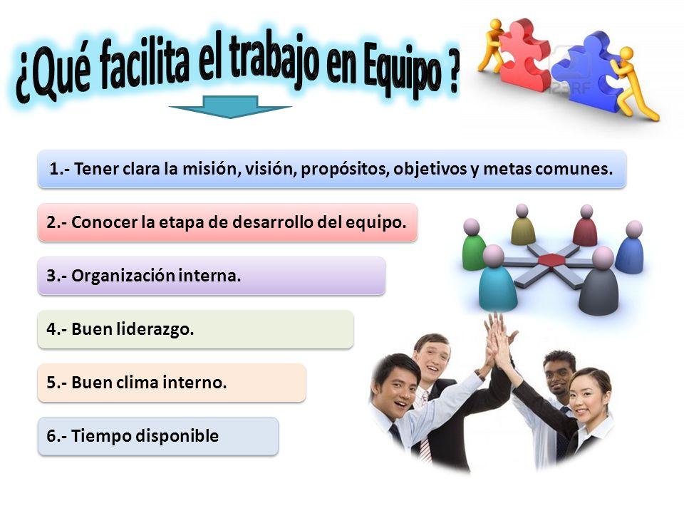 1.- Tener clara la misión, visión, propósitos, objetivos y metas comunes. 2.- Conocer la etapa de desarrollo del equipo. 3.- Organización interna. 4.-