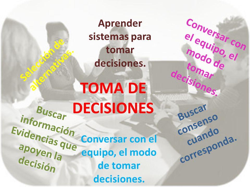 TOMA DE DECISIONES Selección de alternativas. Aprender sistemas para tomar decisiones. Conversar con el equipo, el modo de tomar decisiones. Buscar co