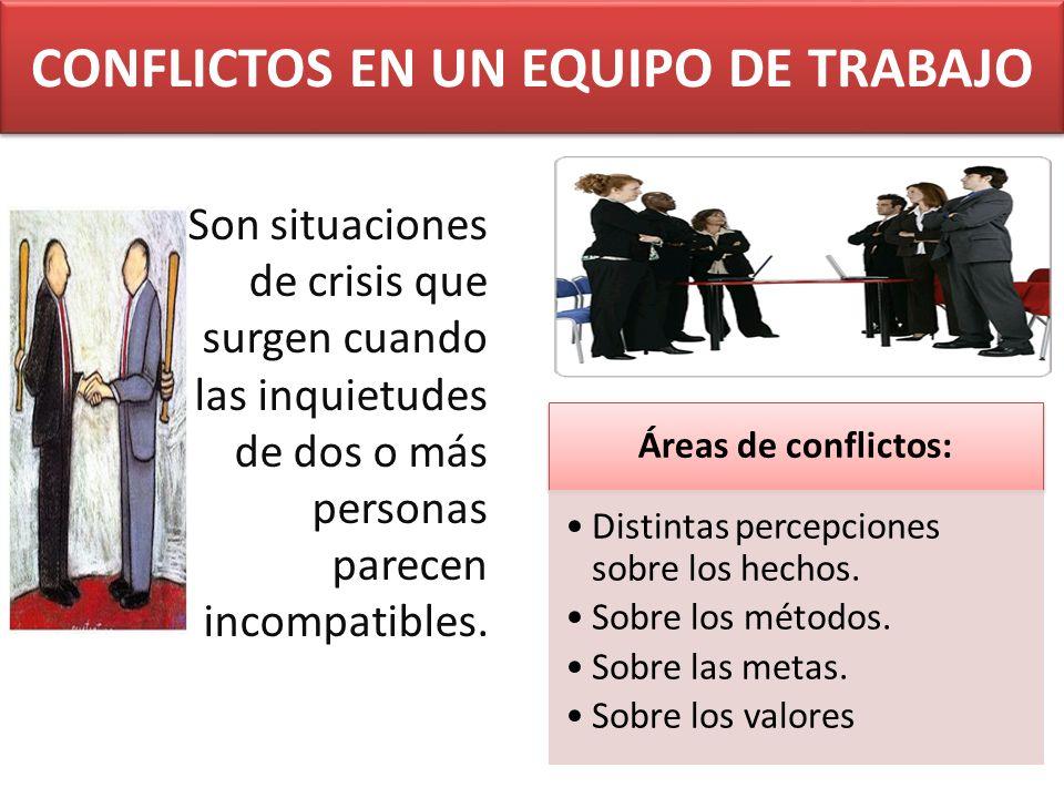 CONFLICTOS EN UN EQUIPO DE TRABAJO Son situaciones de crisis que surgen cuando las inquietudes de dos o más personas parecen incompatibles. Áreas de c