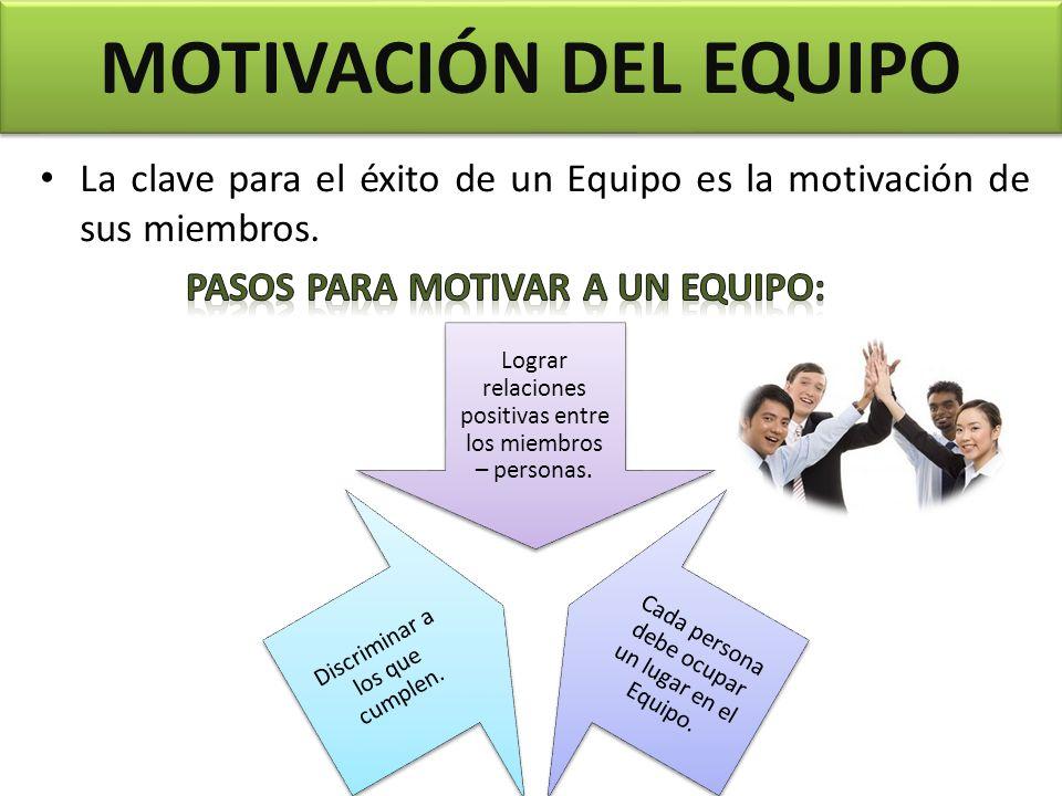 MOTIVACIÓN DEL EQUIPO La clave para el éxito de un Equipo es la motivación de sus miembros. Lograr relaciones positivas entre los miembros – personas.