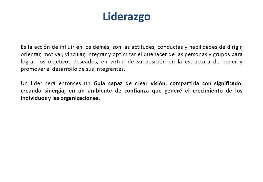 2.- COMPRENSIÓN DE LO BÁSICO ¿CUALES SON LOS INGREDIENTES DEL LIDERAZGO.