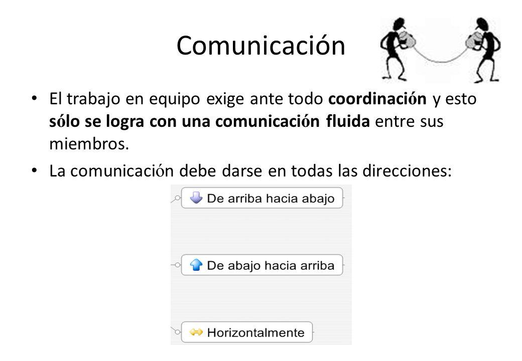 Comunicación El trabajo en equipo exige ante todo coordinaci ó n y esto s ó lo se logra con una comunicaci ó n fluida entre sus miembros. La comunicac