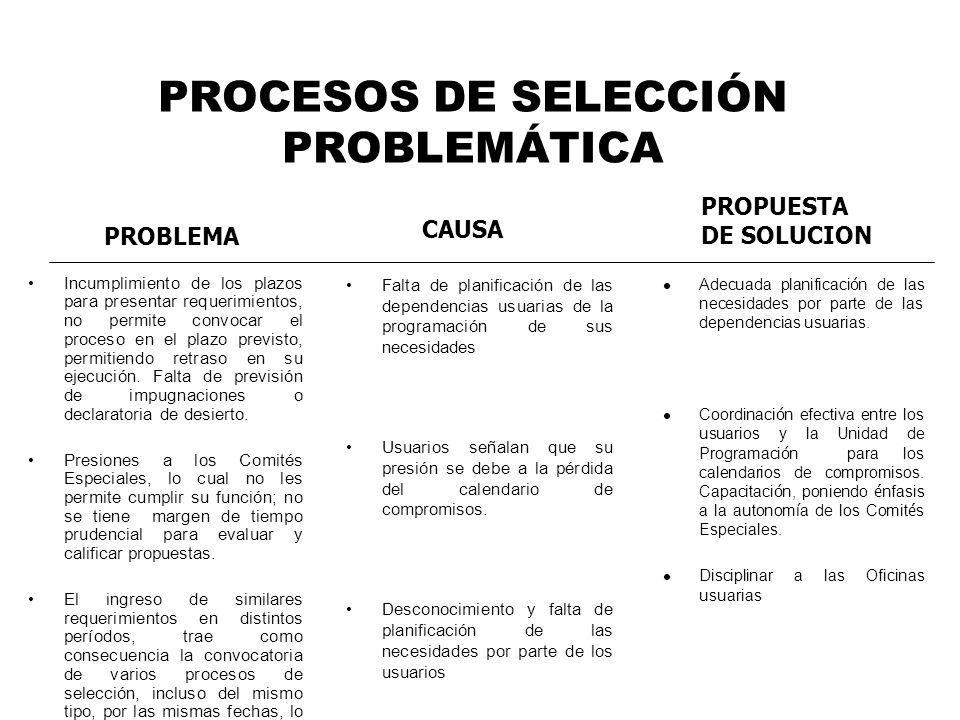 PROCESOS DE SELECCIÓN PROBLEMÁTICA Incumplimiento de los plazos para presentar requerimientos, no permite convocar el proceso en el plazo previsto, pe