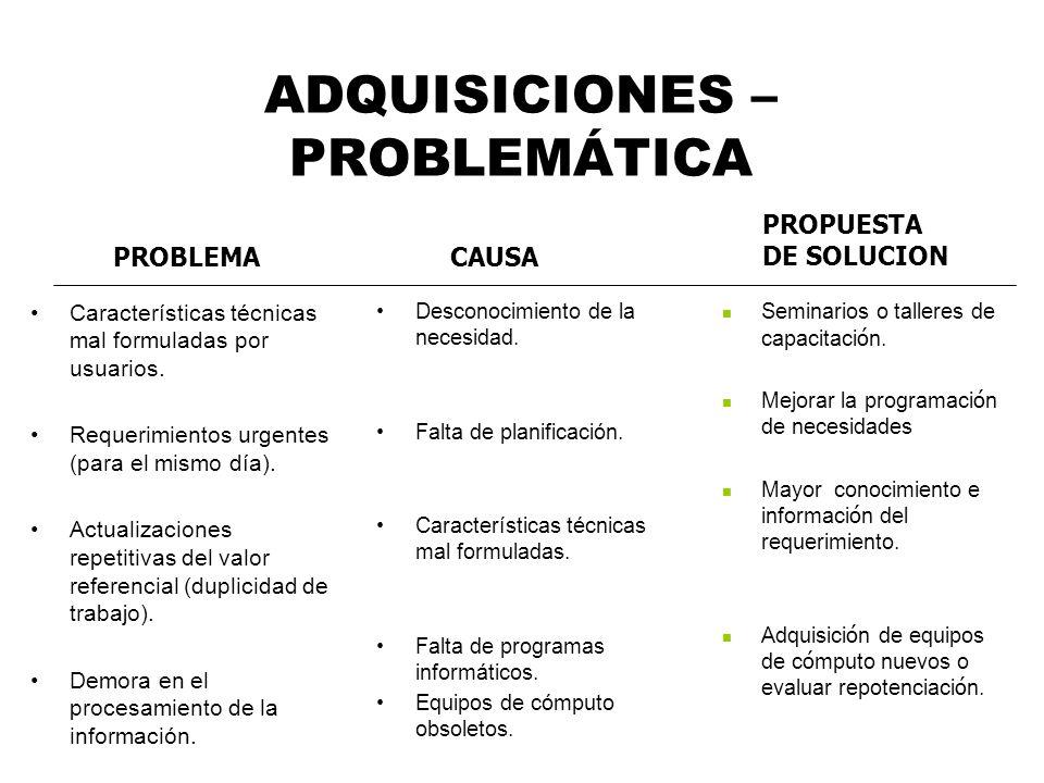 ADQUISICIONES – PROBLEMÁTICA Características técnicas mal formuladas por usuarios. Requerimientos urgentes (para el mismo día). Actualizaciones repeti