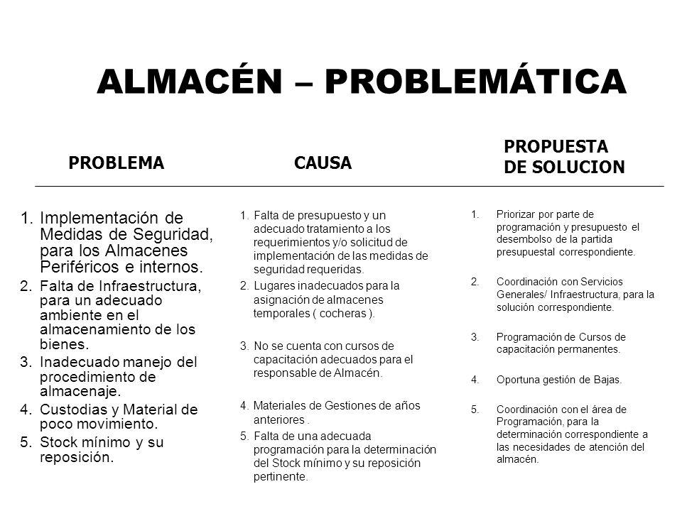 ALMACÉN – PROBLEMÁTICA 1.Implementación de Medidas de Seguridad, para los Almacenes Periféricos e internos. 2.Falta de Infraestructura, para un adecua