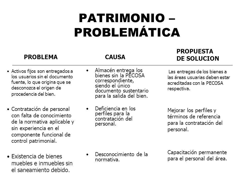 PATRIMONIO – PROBLEMÁTICA Activos fijos son entregados a los usuarios sin el documento fuente, lo que origina que se desconozca el origen de procedenc