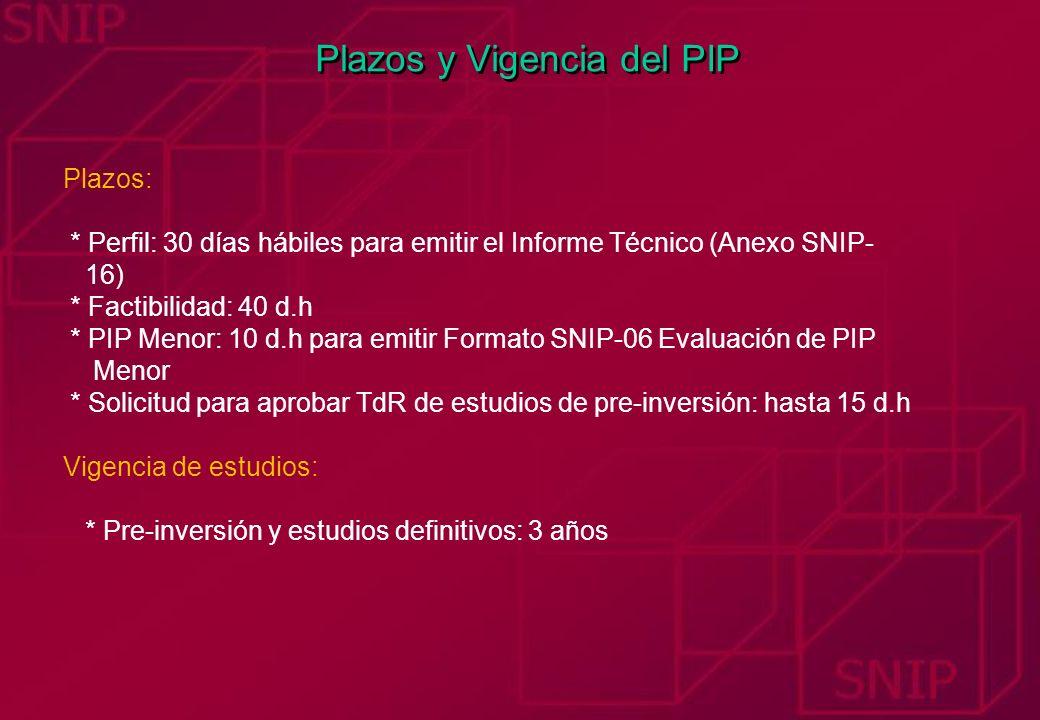 Plazos y Vigencia del PIP Plazos: * Perfil: 30 días hábiles para emitir el Informe Técnico (Anexo SNIP- 16) * Factibilidad: 40 d.h * PIP Menor: 10 d.h