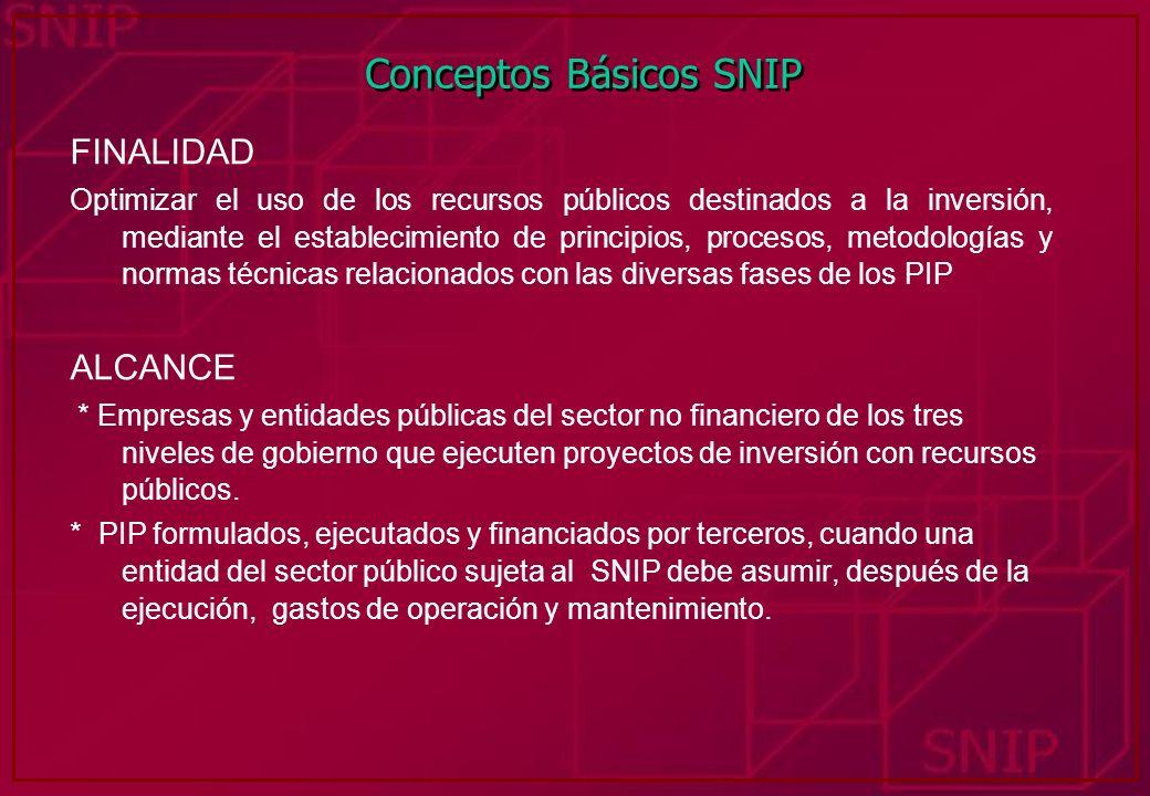 Conceptos Básicos SNIP APLICACIÓN A GL * GL incorporado al SNIP * Incorporación voluntaria por acuerdo de Concejo si cumplen con los siguientes requisitos: - Tener acceso a Internet - Compromiso del Concejo de apoyar capacidades en la materia - Presupuesto institucional mayor a S/.