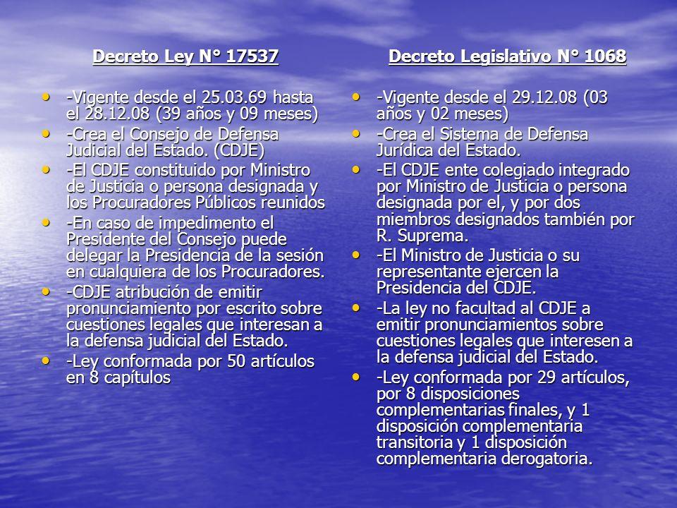 Decreto Legislativo N° 1068 Decreto Legislativo N° 1068 -Vigente desde el 29.12.08 (03 años y 02 meses) -Vigente desde el 29.12.08 (03 años y 02 meses