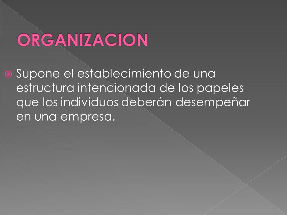 Supone el establecimiento de una estructura intencionada de los papeles que los individuos deberán desempeñar en una empresa.