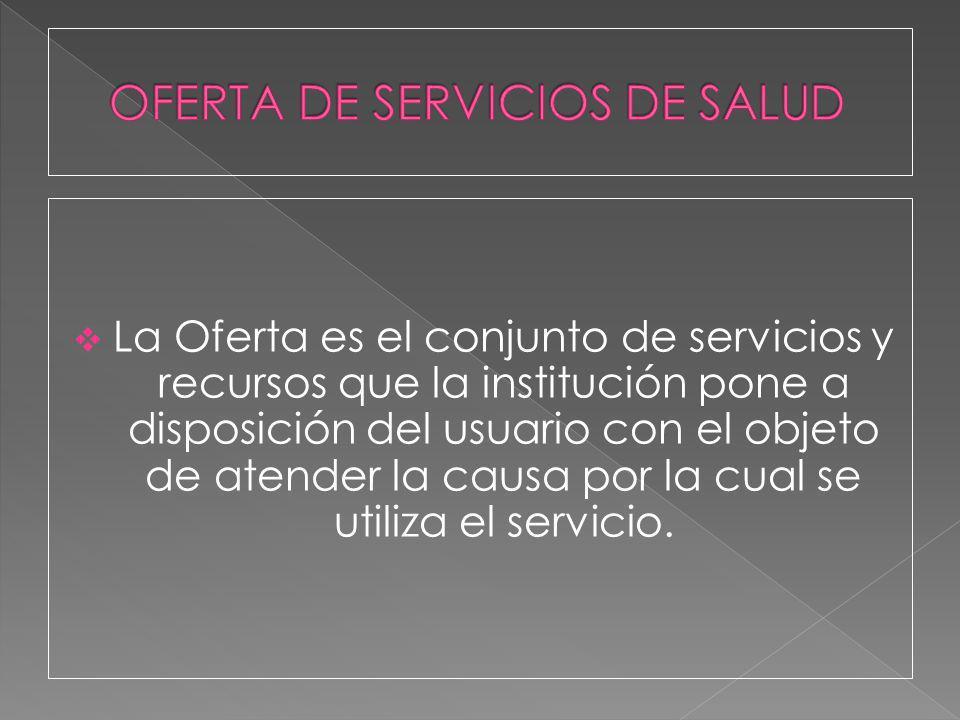 La Oferta es el conjunto de servicios y recursos que la institución pone a disposición del usuario con el objeto de atender la causa por la cual se ut