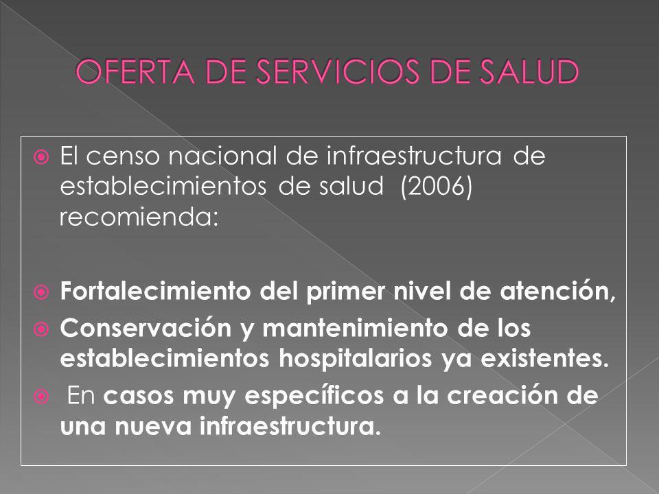 El censo nacional de infraestructura de establecimientos de salud (2006) recomienda: Fortalecimiento del primer nivel de atención, Conservación y mant