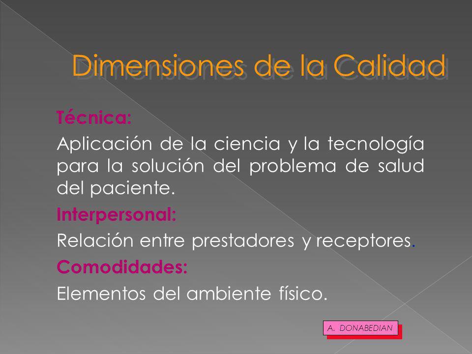 Dimensiones de la Calidad Técnica: Aplicación de la ciencia y la tecnología para la solución del problema de salud del paciente. Interpersonal: Relaci