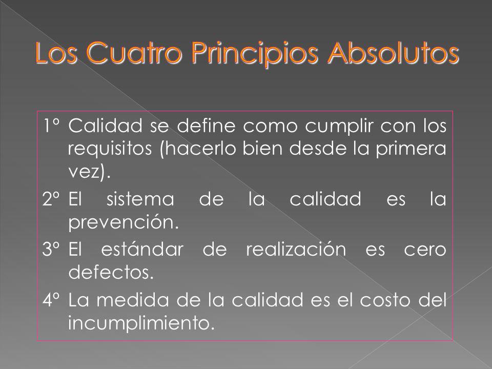 1ºCalidad se define como cumplir con los requisitos (hacerlo bien desde la primera vez). 2ºEl sistema de la calidad es la prevención. 3ºEl estándar de