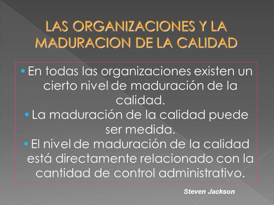 En todas las organizaciones existen un cierto nivel de maduración de la calidad. La maduración de la calidad puede ser medida. El nivel de maduración
