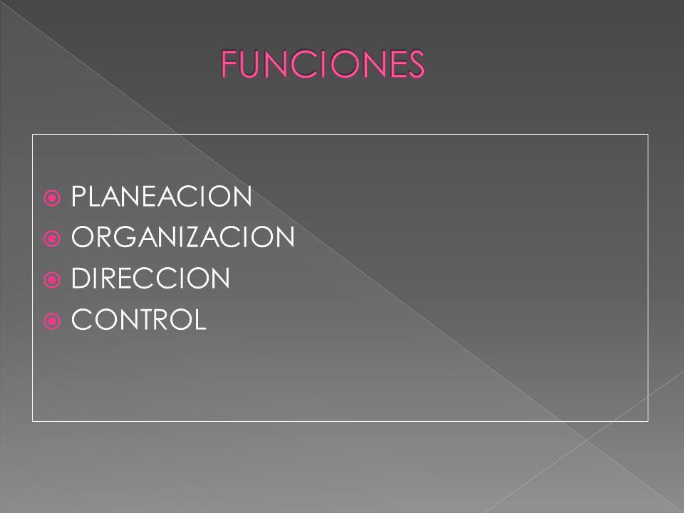 PLANEACION ORGANIZACION DIRECCION CONTROL