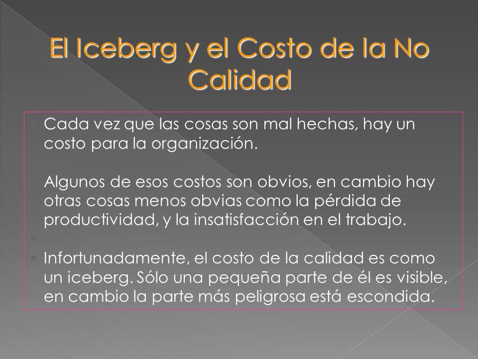 El Iceberg y el Costo de la No Calidad Cada vez que las cosas son mal hechas, hay un costo para la organización. Algunos de esos costos son obvios, en