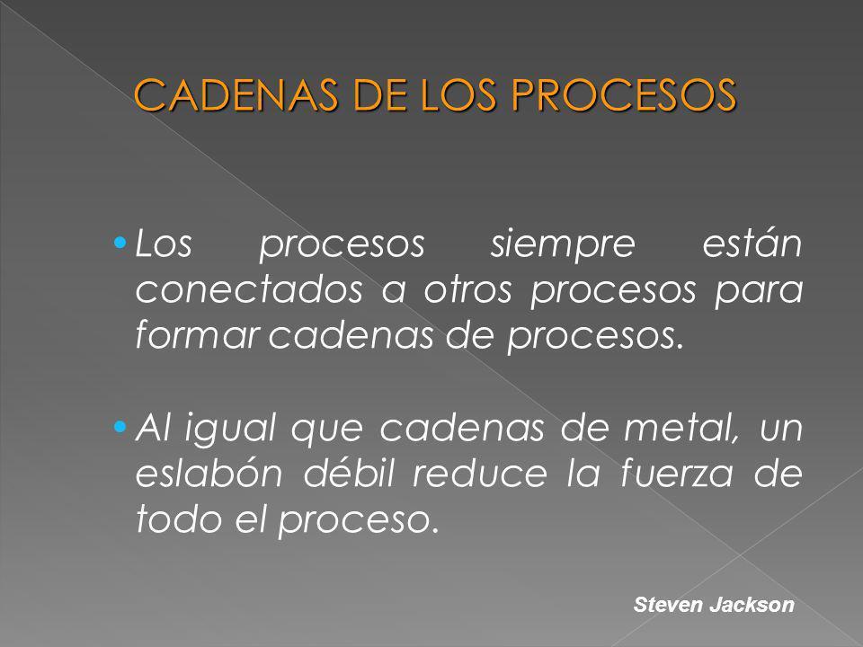 Los procesos siempre están conectados a otros procesos para formar cadenas de procesos. Al igual que cadenas de metal, un eslabón débil reduce la fuer