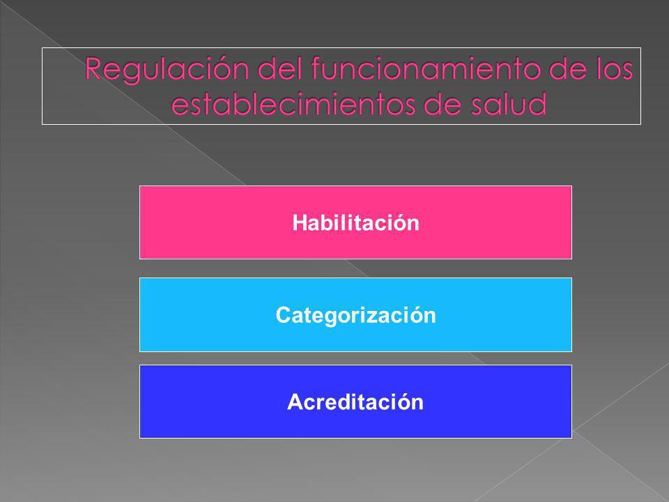 Habilitación Acreditación Categorización