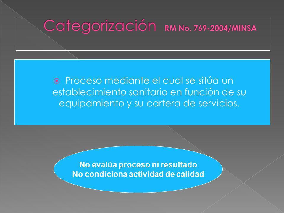 Proceso mediante el cual se sitúa un establecimiento sanitario en función de su equipamiento y su cartera de servicios. No evalúa proceso ni resultado