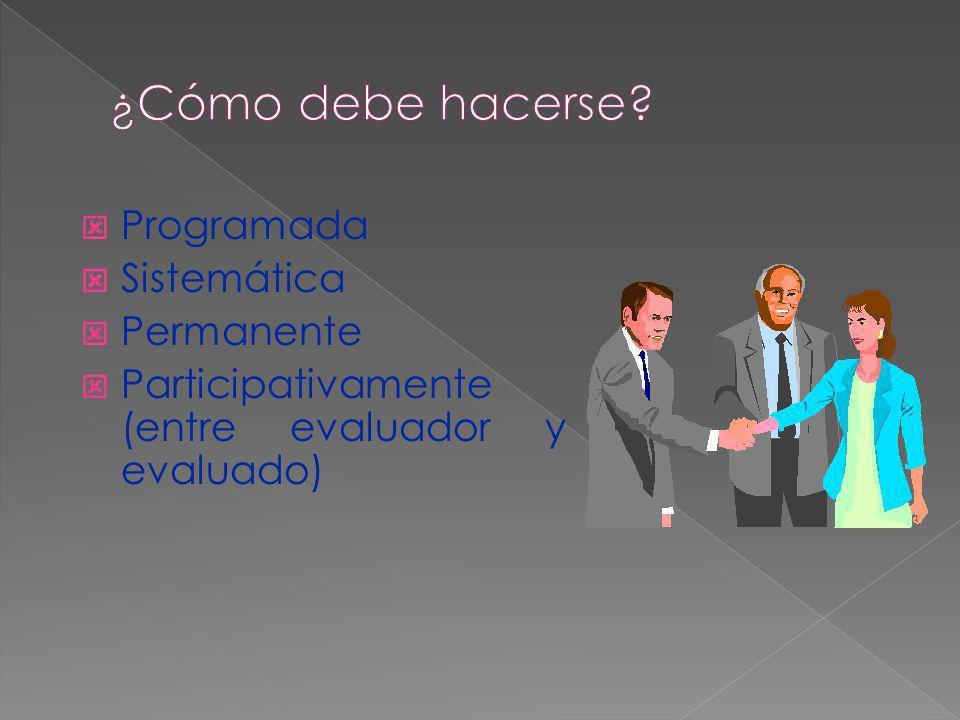 ý Programada ý Sistemática ý Permanente ý Participativamente (entre evaluador y evaluado)