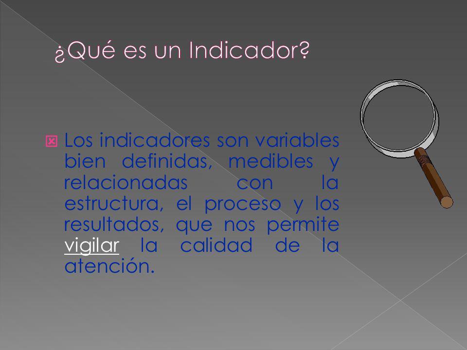 ý Los indicadores son variables bien definidas, medibles y relacionadas con la estructura, el proceso y los resultados, que nos permite vigilar la cal