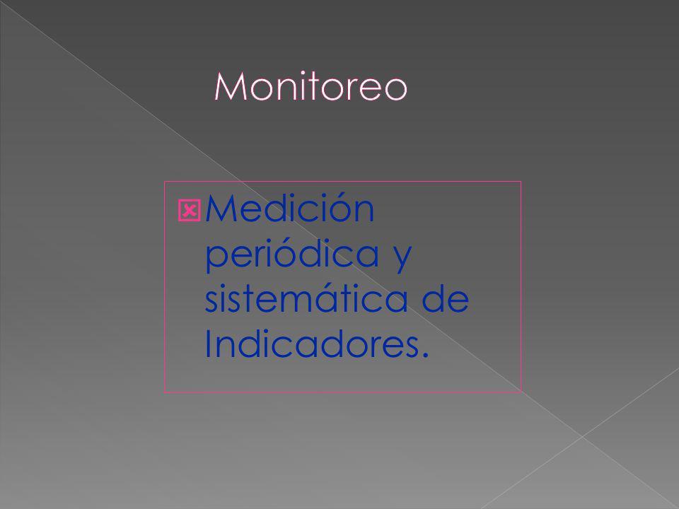 ý Medición periódica y sistemática de Indicadores.