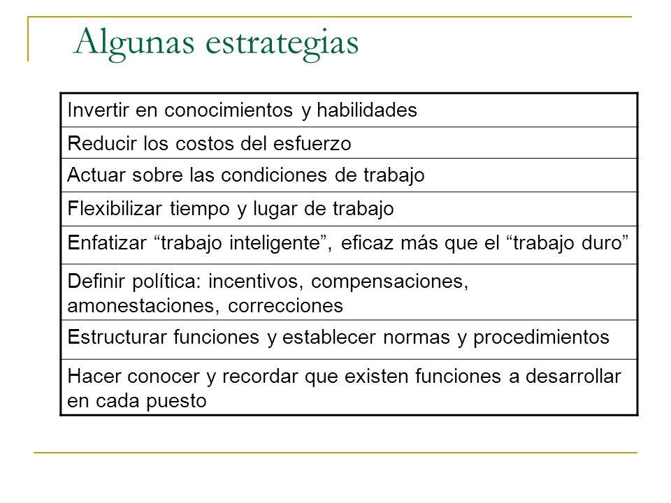 Dimensiones de las competencias personales Cualidades intelectuales Cualidades personales Cualidades interpersonales Capacidad: No enfrentan restricci