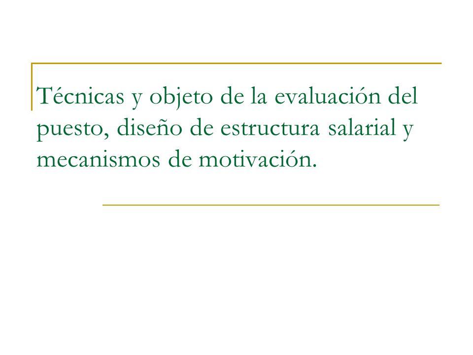 Técnicas y objeto de la evaluación del puesto, diseño de estructura salarial y mecanismos de motivación.