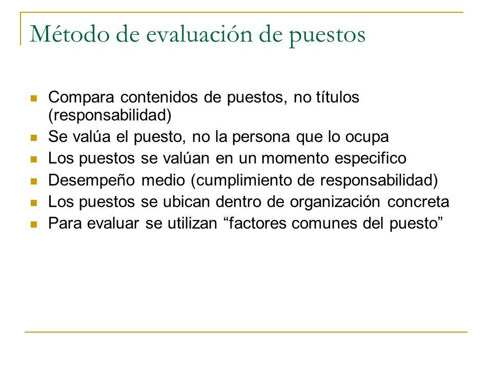 Factores comunes ACTUAR: Responsabilidad por resultados (accountability) PENSAR: Solución de problemas (problem solving) SABER: Habilidades (Know-how)