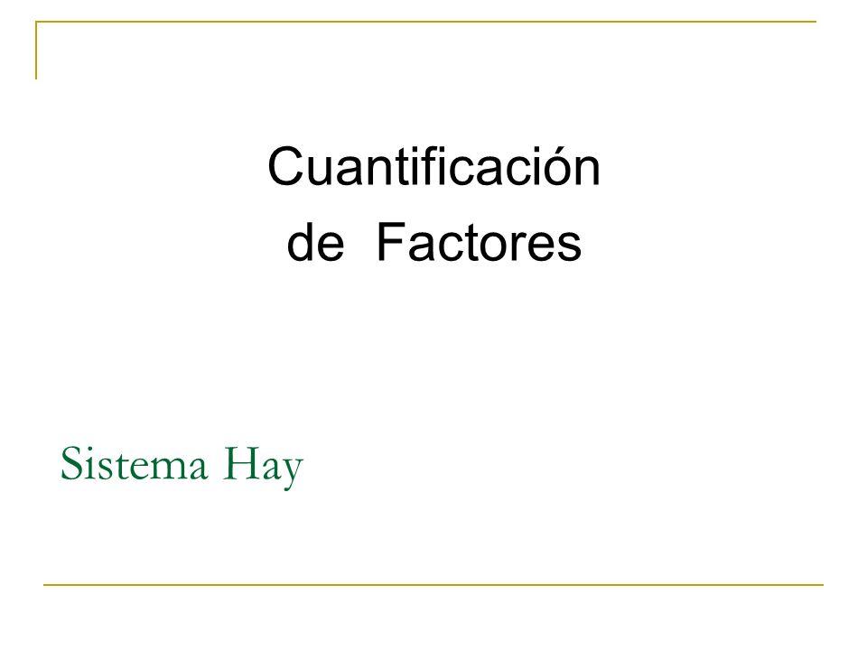 Cuantificación de factores Habilidades: Conjunto de conocimientos, experiencias y capacidades exigidas por el puesto. Integrado por: Habilidad especia